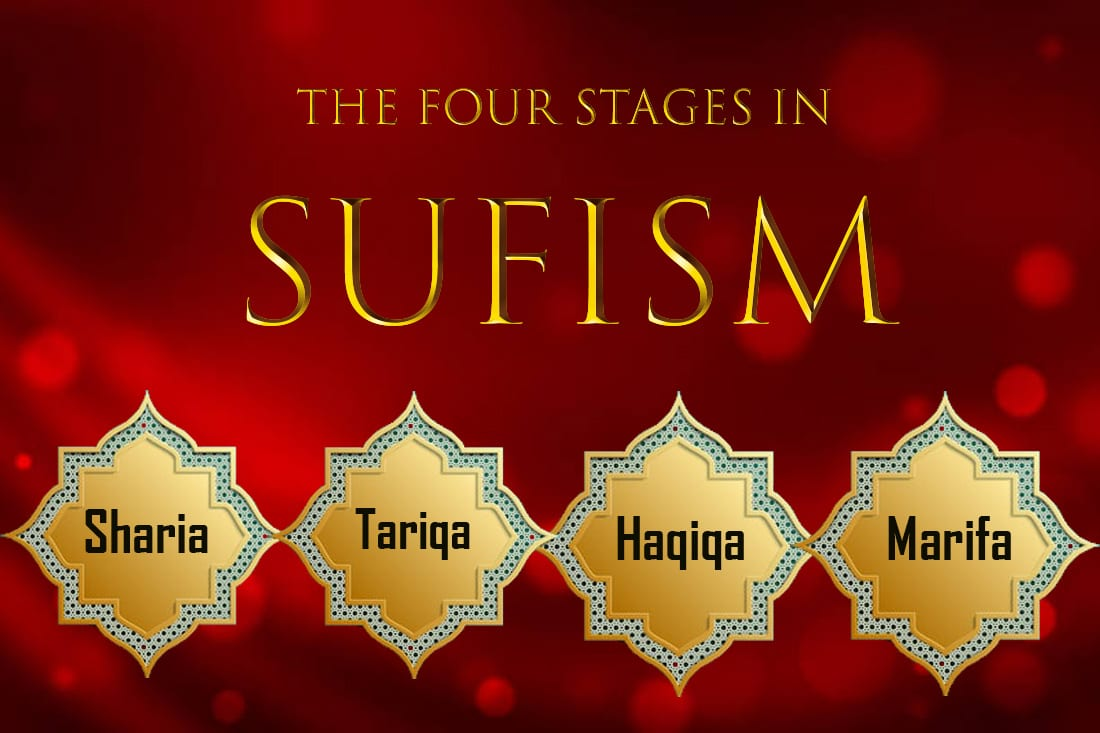 four-stages-sufism-spiritual-guide-faqr